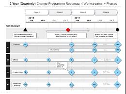 business roadmap template mughals