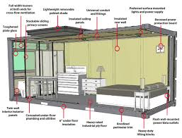 shipping container homes can range one room cabins woods uber