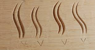 Wood Carving Basic Tools by Small Wood Carving Tools Plans Diy Basic Woodworking Power Tools
