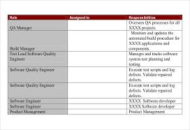 software test plan template test plan template apple iwork
