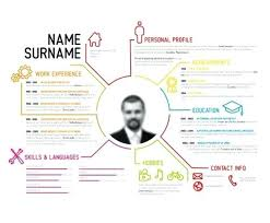 powerpoint resume template infographic resume template resume template best visual resumes