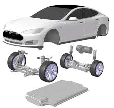 tesla model 3 an electric car to change the world u2014 atlas of the