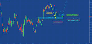 22500 by Gbpusd Our Analysis U0026 Outlook U2014 British Pound U S Dollar Fx