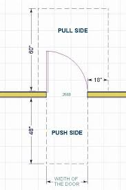 Interior Door Width Code by The Thirty One Kitchen Design Rules Illustrated Homeowner Guide