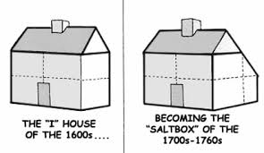 what is a saltbox house salt box house buildings