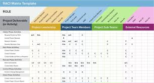 software development status report template raci matrix template software development diagrams