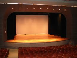 Curtains On A Stage Object Relations Theory 101 All The World U0027s A Stage