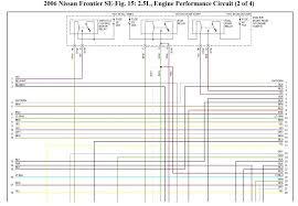 wonderful nissan engine wiring diagram contemporary best image