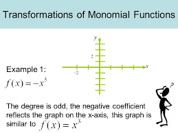 polynomial functions of higher degree chapter 2 2 you should be