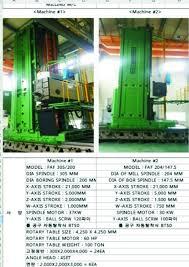 Industrial Machinery Solutions Inc 727 216 2139 Boring Horiz Ft Cnc