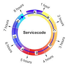 mercedes service f mercedes service a chicago mercedes repair by