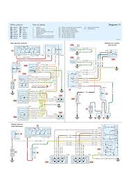 100 e39 amplifier wiring diagram soundstage synergizing bi