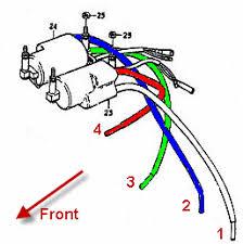 100 gsxr 750 wiring diagram 8 best gsxr 750 wn mod ideas