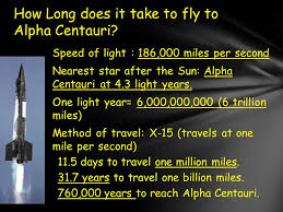 how long does it take to travel a light year images Exit why is a light year called a light year ppt download jpg