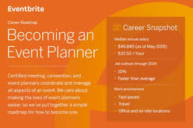 How To Become An Event Planner Eventbrite On Twitter