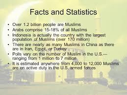 islam where did islam get it u0027s name the term islam derives from