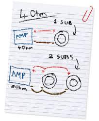 subwoofer wiring guide audio repair centre
