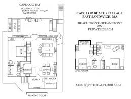 sandwich vacation rental home in cape cod ma 02537 you u0027re on a