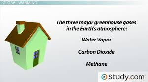 Warmer Atmosphere Fossil Fuels Greenhouse Gases And Global Warming Video