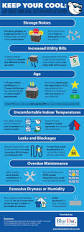 26 best hvac tips and warnings images on pinterest plumbing