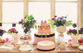 Essential Tools For Cake Decorating Essential Invoicing And Appointments Tools For Wedding Vendors