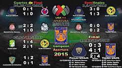 liga mx table 2017 mexican liga bancomer mx 2015 2016 results table statistics