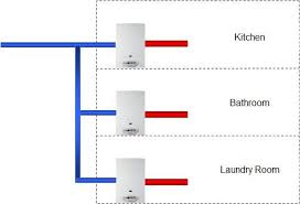 point of use tankless water heater for kitchen sink tankless or on demand water heaters advantages disadvantages