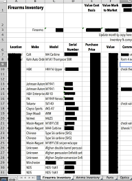 It Inventory Spreadsheet Physical Security The Importance Of Inventory Weaponsman
