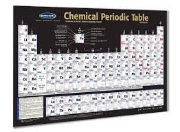 Fe On The Periodic Table 1108 Best Periodic Tables Images On Pinterest Periodic Table