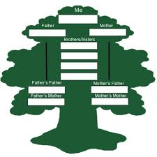 family tree printable for jude s open house project for the