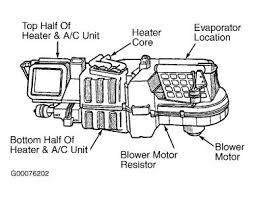 dodge ram heater replacement 1996 dodge ram replace heater heater problem 1996 dodge ram