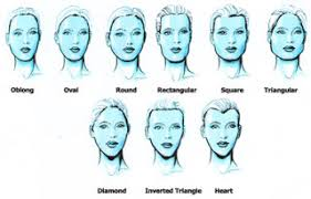 hair styles for head shapes health fashion today face shape and hair cut or hair style that