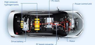 nissan versa trunk size 2016 toyota mirai long term road test cargo space