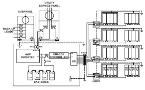 solutions in solar electricity wiring diagrams