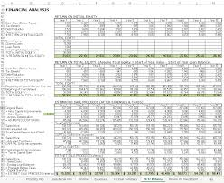 House Building Cost Spreadsheet by Rental Income Property Analysis Excel Spreadsheet