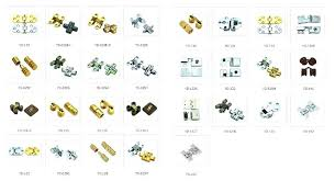 Kitchen Cabinets With Hinges Exposed Types Of Adjustable Cabinet Hinges Types Of Concealed Cabinet