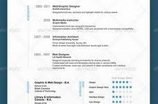 Chronological Resume Templates Excellent Ideas Sample Resume Templates Free Attractive Jospar