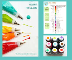 all about food coloring best colors to buy how to mix frosting