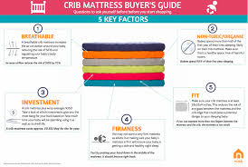 How To Choose Crib Mattress Your Guide To Choosing The Best Crib Mattress Nook Sleep Systems