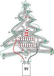 zl2pd electronic tree