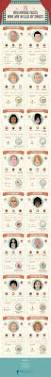 136 best substance abuse infographics images on pinterest
