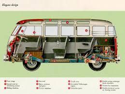 volkswagen van clipart bus
