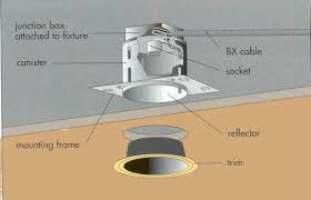 how to install a light fixture installing light fixture how to install lighting fixtures brilliant