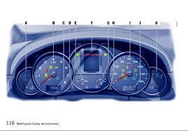 mercedes dashboard symbols porsche dashboard warning lights a comprehensive visual guide