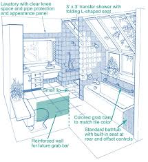access for all universal design condo remodel home additions