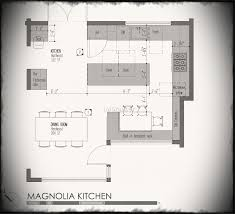 average size kitchen island traditional kitchen images simple design style the popular