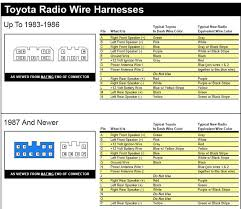 toyota tacoma stereo wiring diagram wiring diagram