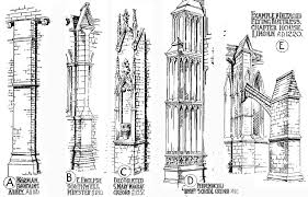 the evolution of the gothic buttress 1170 1220 with english
