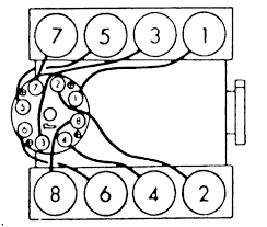100 spark plug wiring diagram chevy 4 3 v6 1986 camaro 2 8