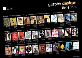 bmw museum timeline graphic design time line design history timeline and graphics